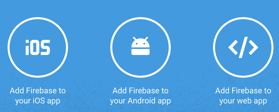 React Native – Authentication with Firebase插图(3)